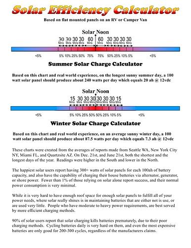 solar_chart