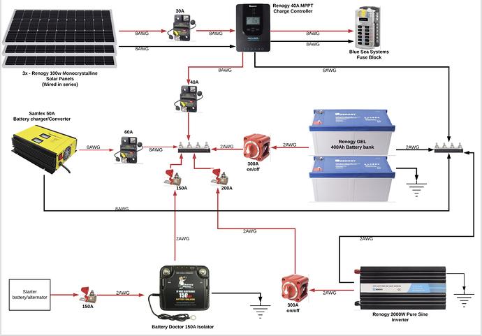 Solar Electrical Diagram Critique - The Build
