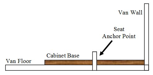 cabinet_anchor