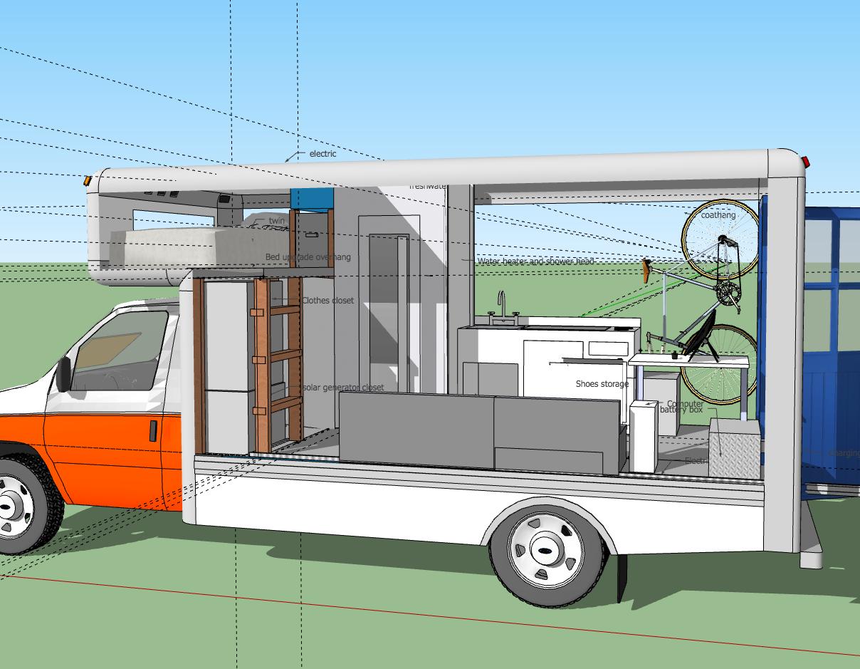 Best Us Box Van Choosing The Right Vehicle Van Life Forum Projectvanlife